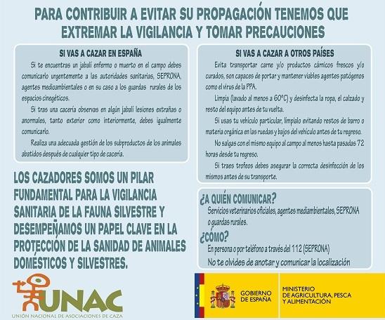 Infografía UNAC