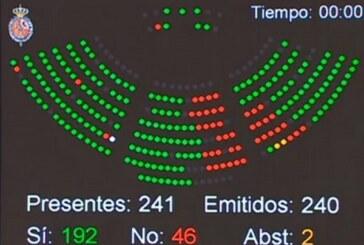 La mayoría del Senado se posiciona a favor de la caza