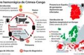 La garrapata que transmite un virus hemorrágico se extiende por Europa