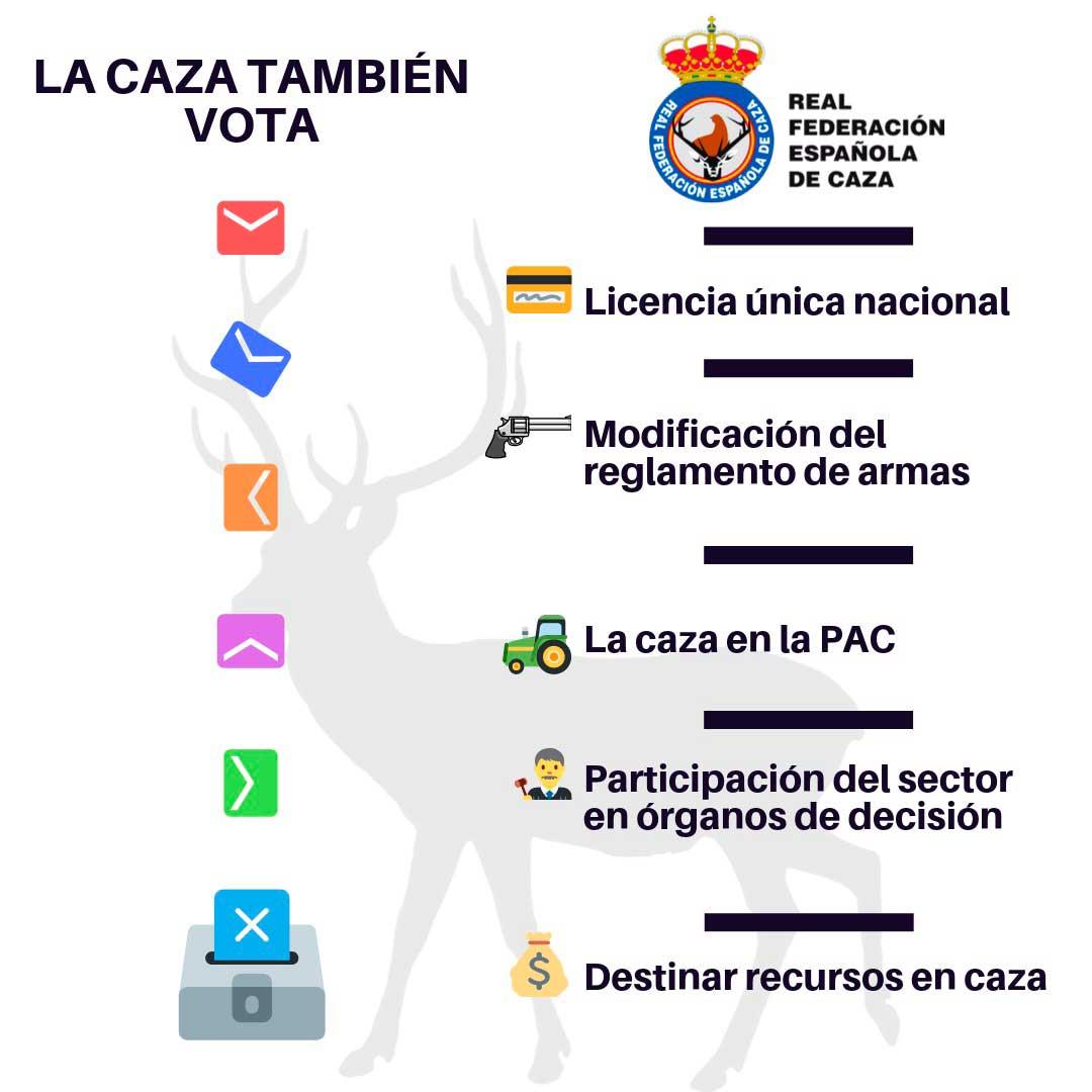 La RFEC reactiva la campaña #LaCazaTambiénVota de cara a las Elecciones Generales del 10-N