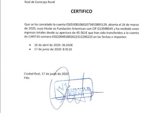La campaña de Fundación Artemisan y la Federación Española de Caza recauda más de 45.000 euros a beneficio del proyecto 'Cáritas ante el Coronavirus'